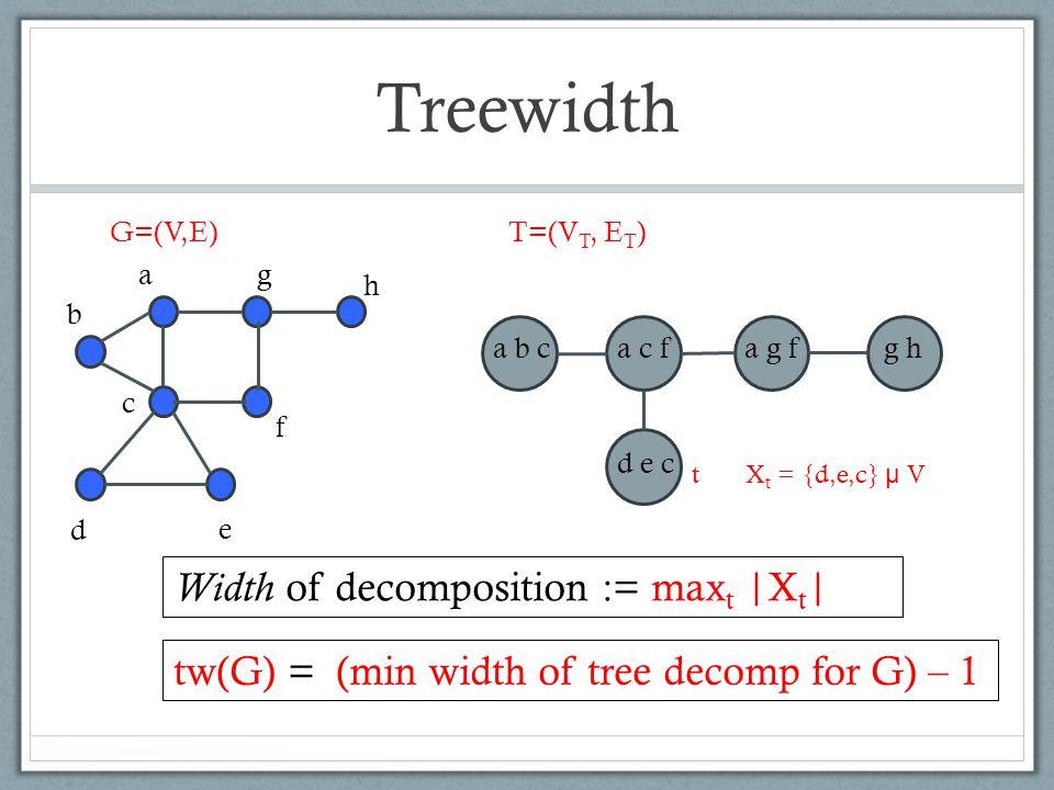 Treewidth a b c d e f g h G=(V,E) T=(V T, E T ) a b ca c f d e c a g fg h X t = {d,e,c} µ V t Width of decomposition := max t |X t | tw(G) = (min width of tree decomp for G) – 1