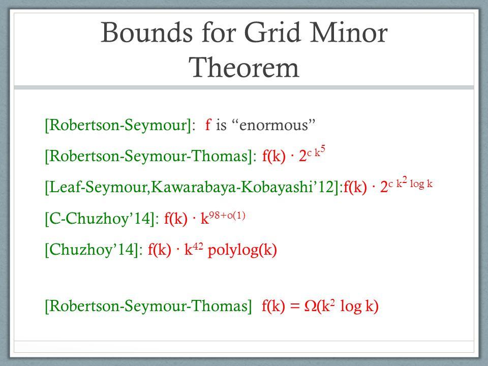 Bounds for Grid Minor Theorem [Robertson-Seymour]: f is enormous [Robertson-Seymour-Thomas]: f(k) · 2 c k 5 [Leaf-Seymour,Kawarabaya-Kobayashi'12]:f(k) · 2 c k 2 log k [C-Chuzhoy'14]: f(k) · k 98+o(1) [Chuzhoy'14]: f(k) · k 42 polylog(k) [Robertson-Seymour-Thomas] f(k) =  (k 2 log k)