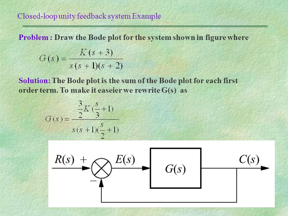 Closed-loop unity feedback system Example Problem : Draw the Bode plot for the system shown in figure where Solution: The Bode plot is the sum of the