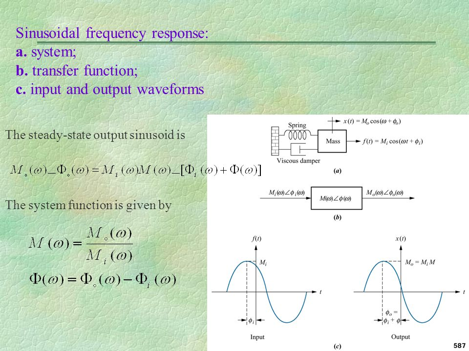 Sinusoidal frequency response: a. system; b. transfer function; c. input and output waveforms The steady-state output sinusoid is The system function