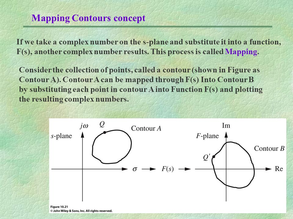 Mapping Contours concept If we take a complex number on the s-plane and substitute it into a function, F(s), another complex number results. This proc