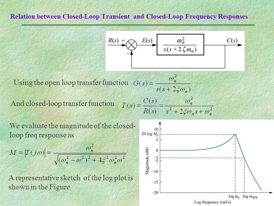 Relation between Closed-Loop Transient and Closed-Loop Frequency Responses Using the open loop transfer function And closed-loop transfer function We