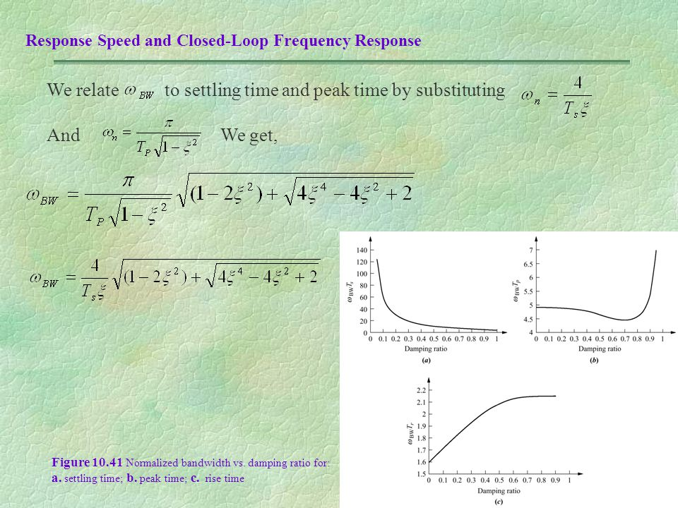 Figure 10.41 Normalized bandwidth vs. damping ratio for: a. settling time; b. peak time; c. rise time Response Speed and Closed-Loop Frequency Respons