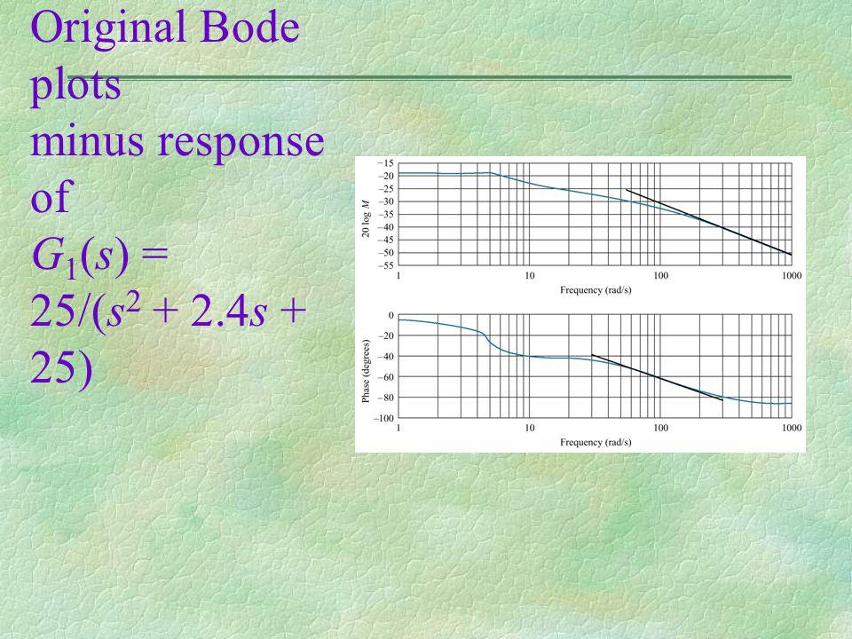 Figure 10.58 Original Bode plots minus response of G 1 (s) = 25/(s 2 + 2.4s + 25)