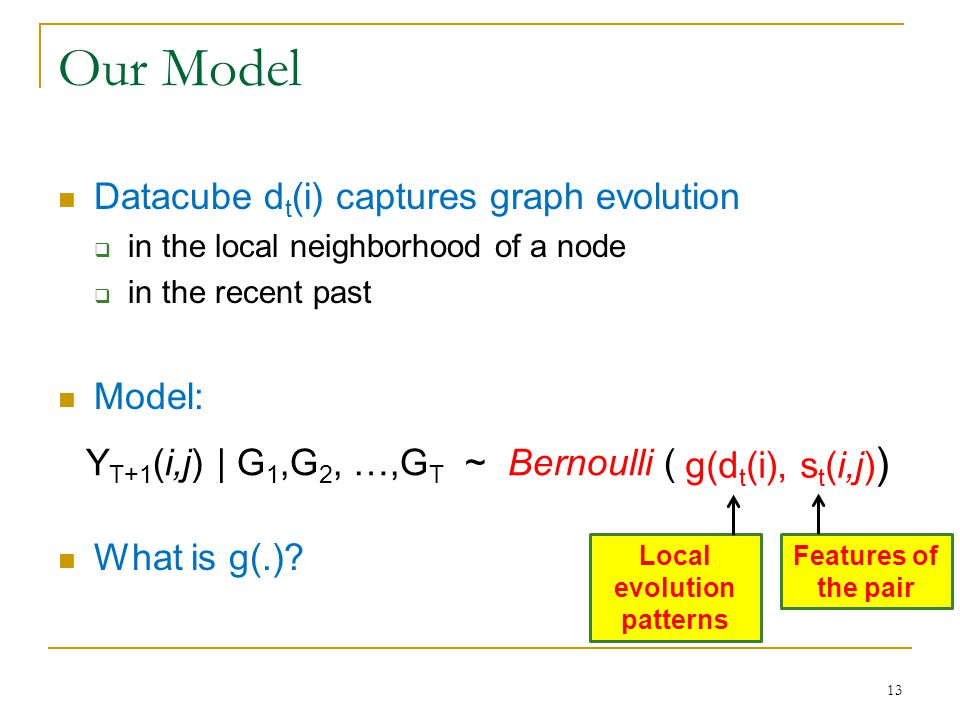 Our Model Datacube d t (i) captures graph evolution  in the local neighborhood of a node  in the recent past Model: What is g(.)? Y T+1 (i,j) | G 1,