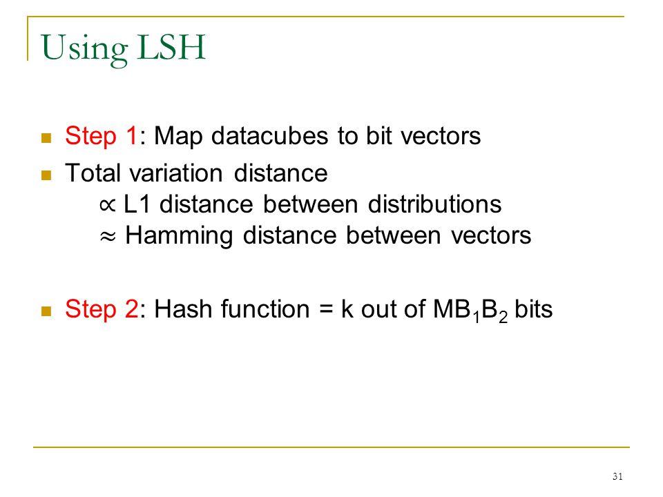Using LSH 31