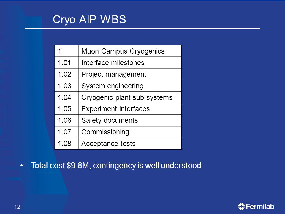 Cryo AIP WBS 1Muon Campus Cryogenics 1.01Interface milestones 1.02Project management 1.03System engineering 1.04Cryogenic plant sub systems 1.05Experiment interfaces 1.06Safety documents 1.07Commissioning 1.08Acceptance tests 12 Total cost $9.8M, contingency is well understood