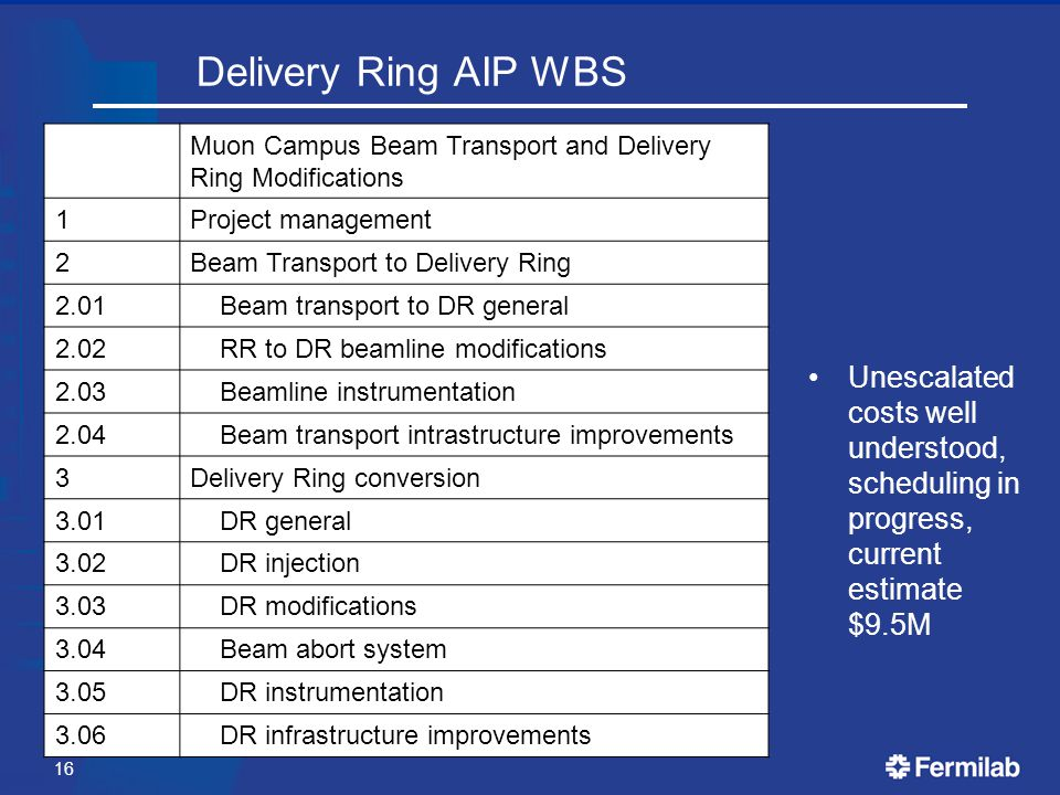 Delivery Ring AIP WBS Muon Campus Beam Transport and Delivery Ring Modifications 1Project management 2Beam Transport to Delivery Ring 2.01 Beam transport to DR general 2.02 RR to DR beamline modifications 2.03 Beamline instrumentation 2.04 Beam transport intrastructure improvements 3Delivery Ring conversion 3.01 DR general 3.02 DR injection 3.03 DR modifications 3.04 Beam abort system 3.05 DR instrumentation 3.06 DR infrastructure improvements 16 Unescalated costs well understood, scheduling in progress, current estimate $9.5M