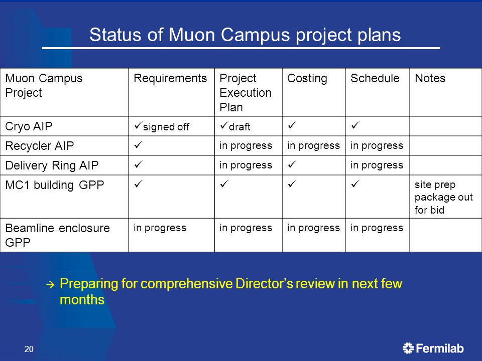 Status of Muon Campus project plans  Preparing for comprehensive Director's review in next few months Muon Campus Project RequirementsProject Execution Plan CostingScheduleNotes Cryo AIP signed off draft Recycler AIP in progress Delivery Ring AIP in progress in progress MC1 building GPP site prep package out for bid Beamline enclosure GPP in progress 20