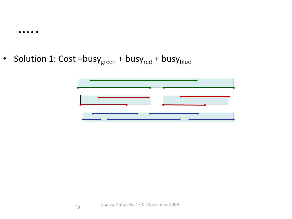….. Solution 1: Cost =busy green + busy red + busy blue 19 Sophia-Antipolis, 17 th November 2009