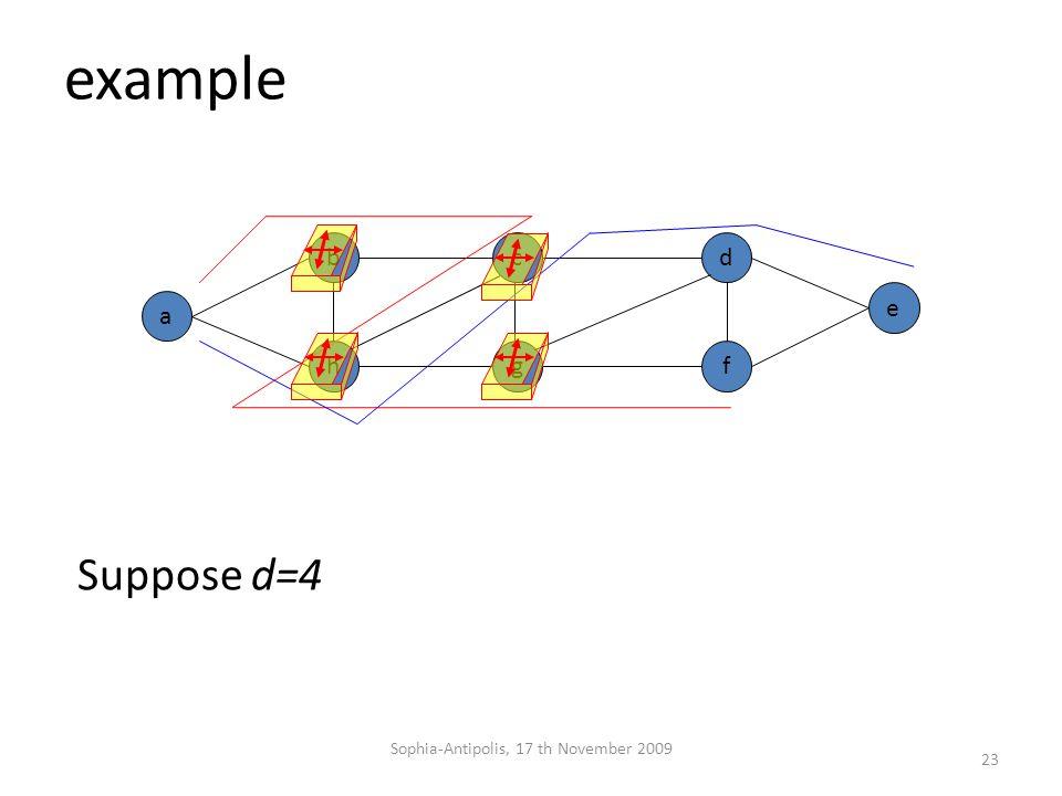 example Suppose d=4 b g a dc e fh 23 Sophia-Antipolis, 17 th November 2009