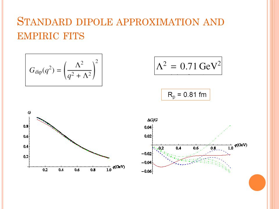 S TANDARD DIPOLE APPROXIMATION AND EMPIRIC FITS R p = 0.81 fm