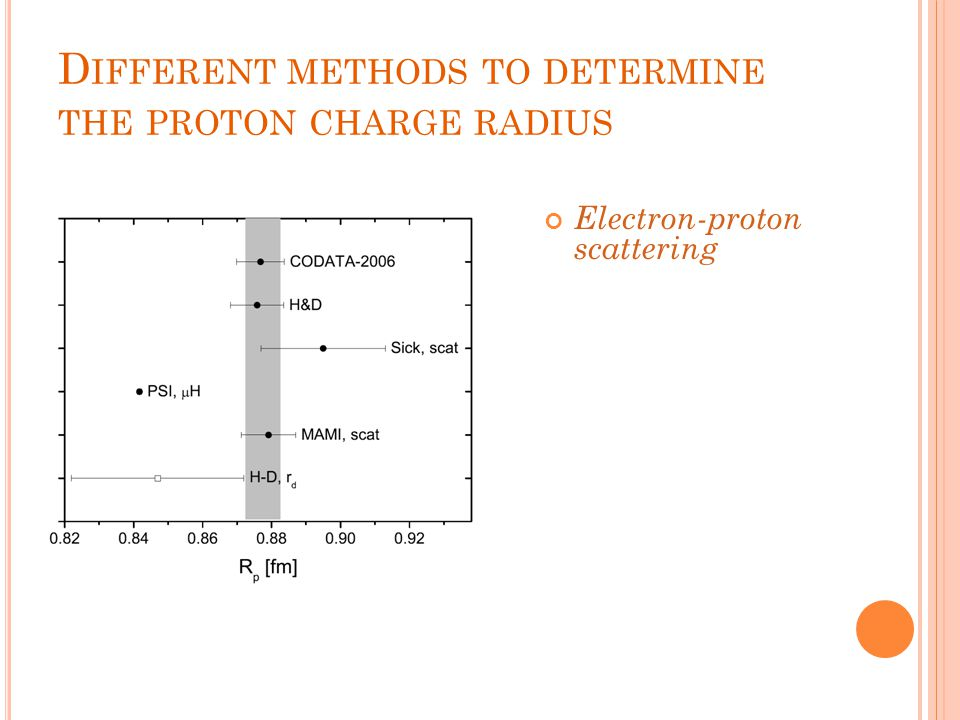 D IFFERENT METHODS TO DETERMINE THE PROTON CHARGE RADIUS Spectroscopy of hydrogen (and deuterium) The Lamb shift in muonic hydrogen Electron-proton sc