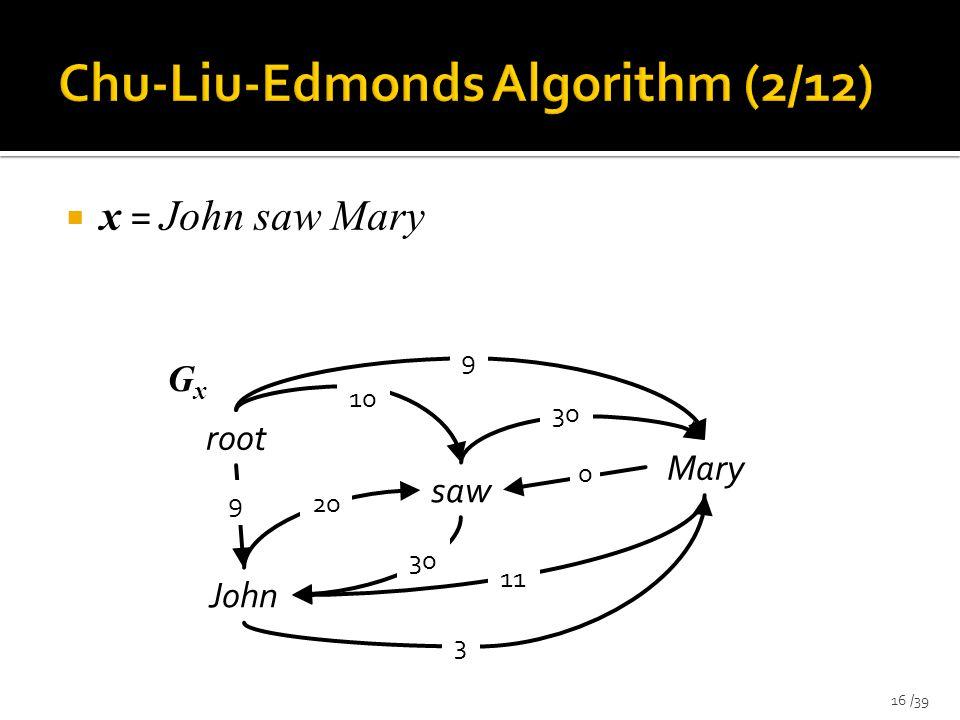  x = John saw Mary 16 /39 saw root John Mary 9 30 10 20 9 3 30 11 0 GxGx