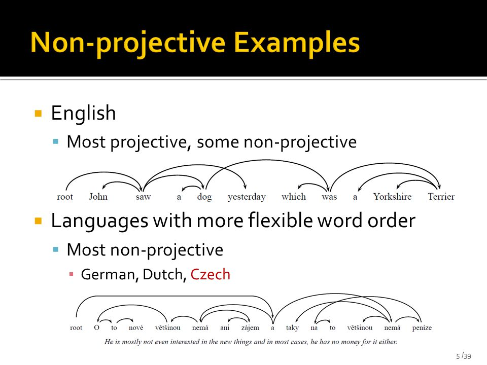  English  Most projective, some non-projective  Languages with more flexible word order  Most non-projective ▪ German, Dutch, Czech 5 /39
