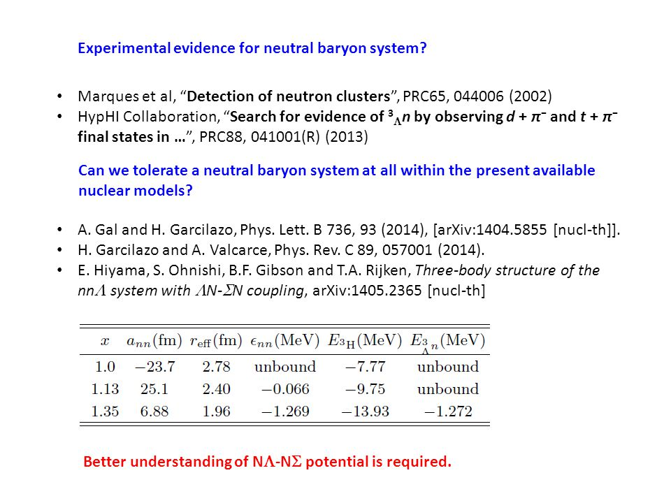 Experimental evidence for neutral baryon system. A.