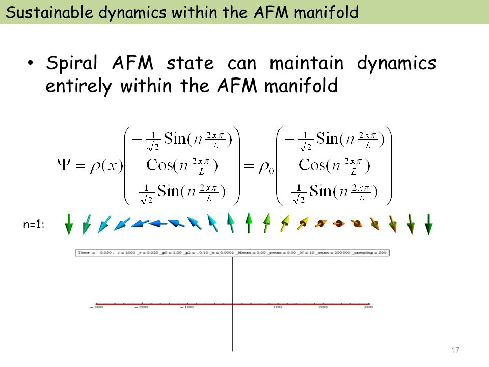 Spiral AFM state can maintain dynamics entirely within the AFM manifold 17 n=1: