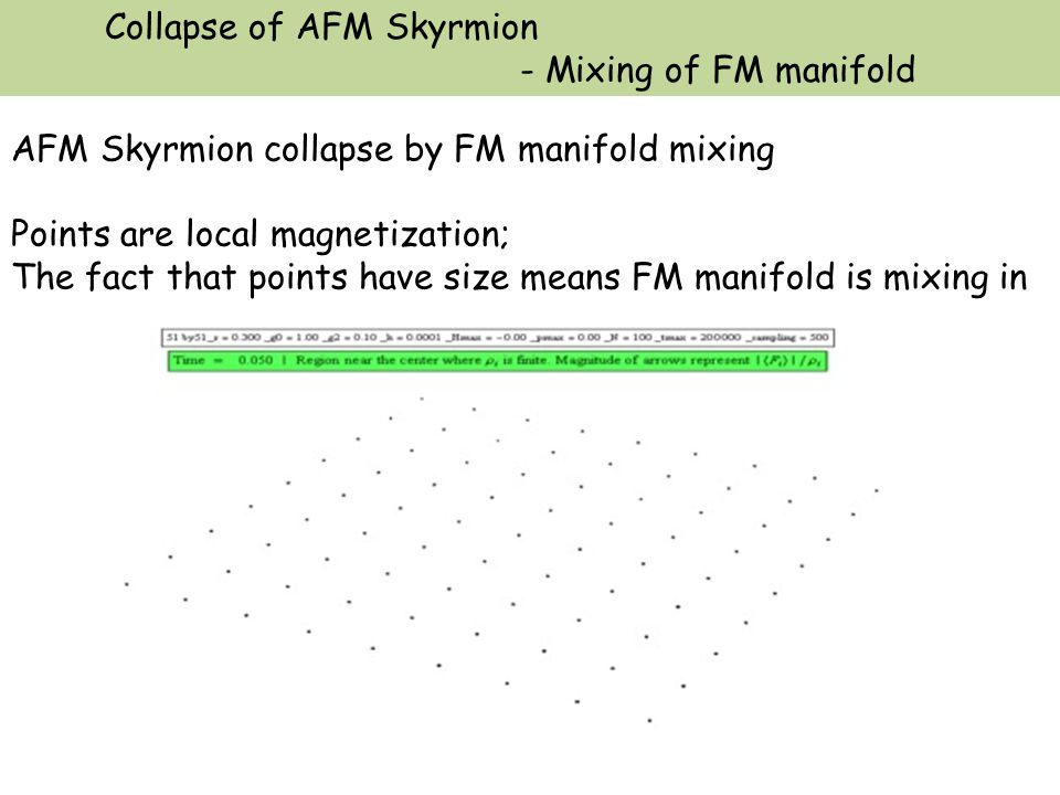 Collapse of AFM Skyrmion - Mixing of FM manifold AFM Skyrmion collapse by FM manifold mixing Points are local magnetization; The fact that points have
