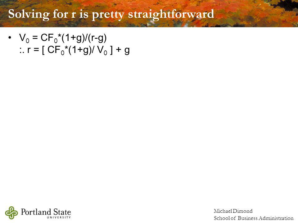 Michael Dimond School of Business Administration Solving for r is pretty straightforward V 0 = CF 0 *(1+g)/(r-g) :.