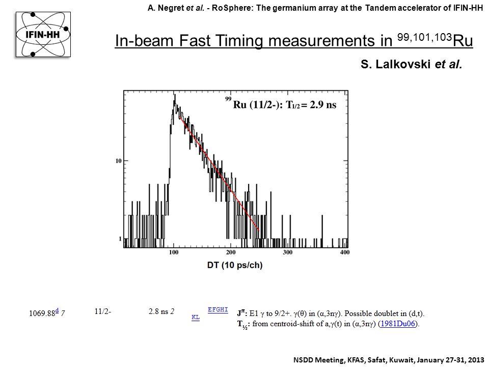 In-beam Fast Timing measurements in 99,101,103 Ru NSDD Meeting, KFAS, Safat, Kuwait, January 27-31, 2013 A. Negret et al. - RoSphere: The germanium ar