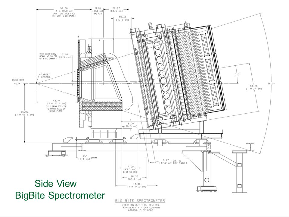 Side View BigBite Spectrometer