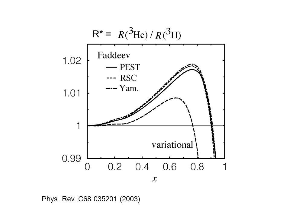 R* = Phys. Rev. C68 035201 (2003)