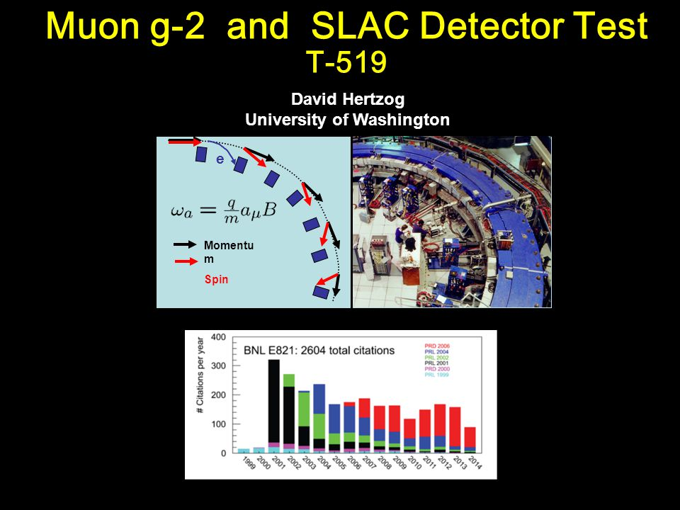 Muon g-2 and SLAC Detector Test T-519 Momentu m Spin e David Hertzog University of Washington