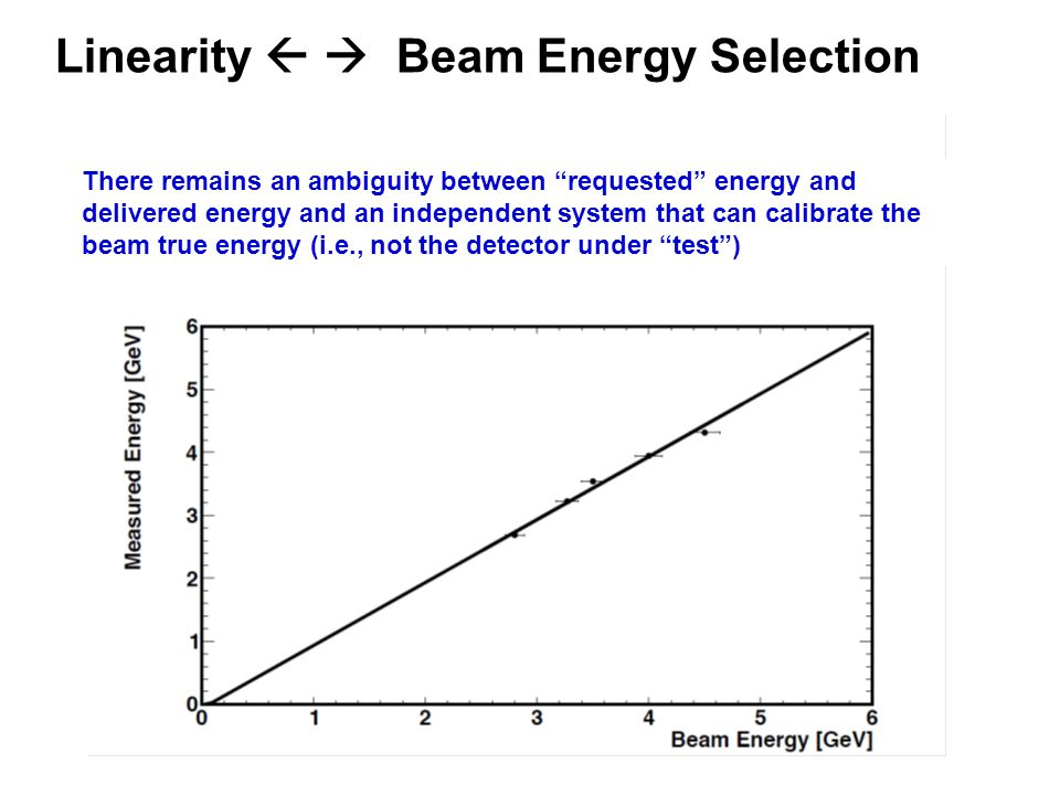 Linearity   Beam Energy Selection There remains an ambiguity between requested energy and delivered energy and an independent system that can calibrate the beam true energy (i.e., not the detector under test )