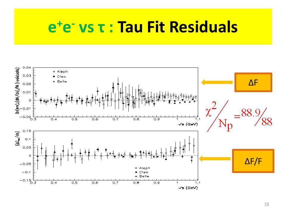18 e + e - vs τ : Tau Fit Residuals ΔFΔF ΔF/F