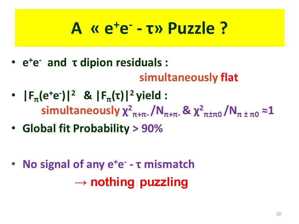20 A « e + e - - τ» Puzzle .