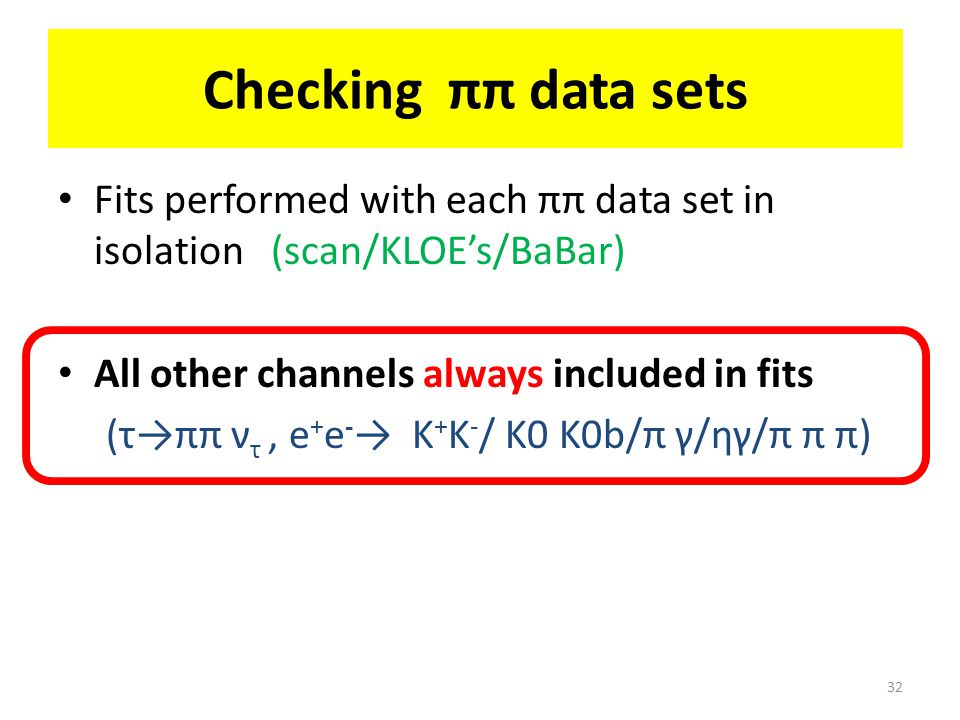 Checking ππ data sets Fits performed with each ππ data set in isolation (scan/KLOE's/BaBar) All other channels always included in fits (τ→ππ ν τ, e + e - → K + K - / K0 K0b/π γ/ηγ/π π π) 32