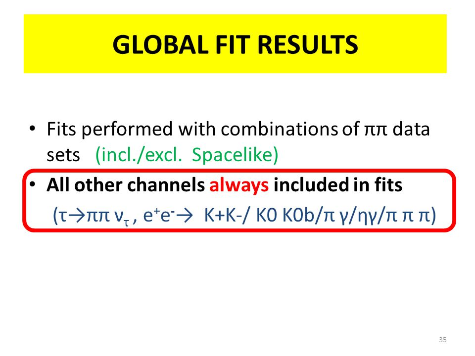 GLOBAL FIT RESULTS Fits performed with combinations of ππ data sets (incl./excl.