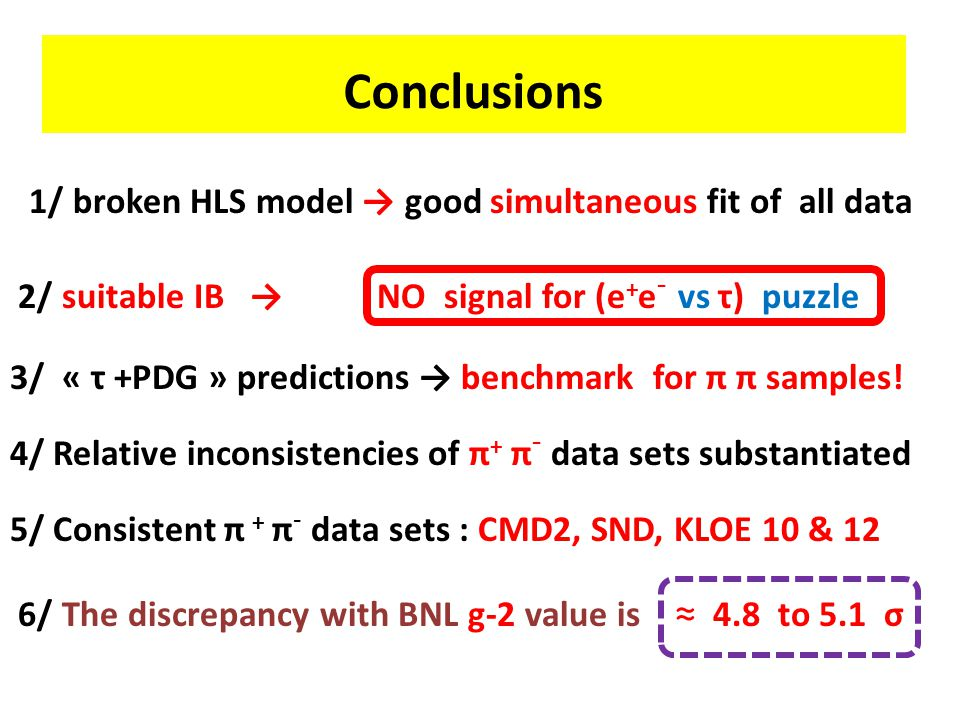Conclusions 1/ broken HLS model → good simultaneous fit of all data 2/ suitable IB → NO signal for (e + e - vs τ) puzzle 3/ « τ +PDG » predictions → benchmark for π π samples.