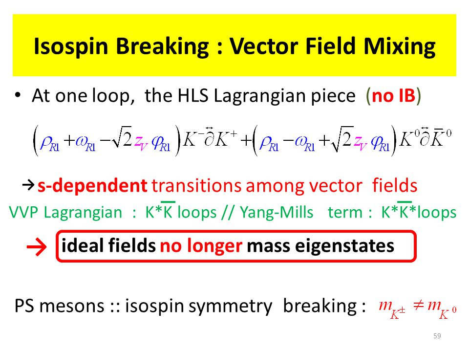 Isospin Breaking : Vector Field Mixing At one loop, the HLS Lagrangian piece (no IB) s-dependent transitions among vector fields ideal fields no longer mass eigenstates PS mesons :: isospin symmetry breaking : 59 VVP Lagrangian : K*K loops // Yang-Mills term : K*K*loops → →