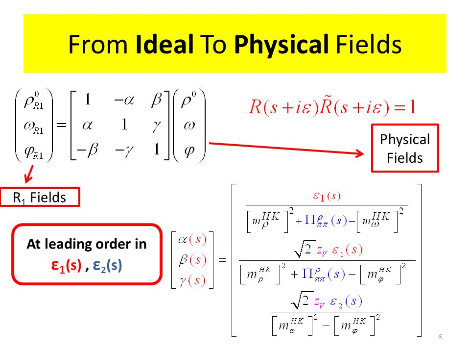 From Ideal To Physical Fields 6 R 1 Fields Physical Fields At leading order in ε 1 (s), ε 2 (s)
