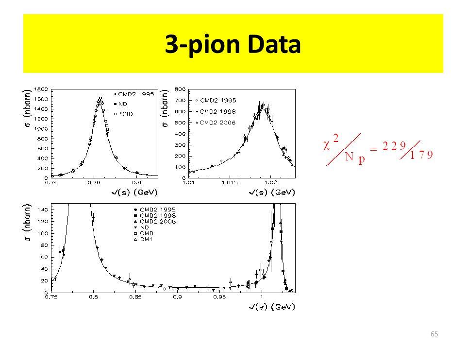 65 3-pion Data