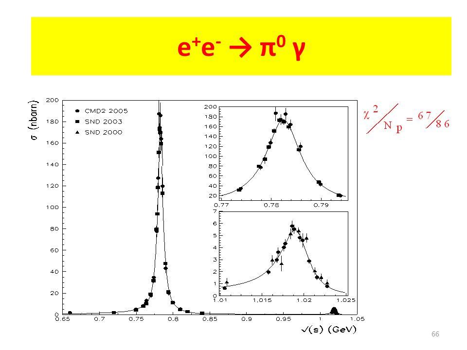 e + e - → π 0 γ 66