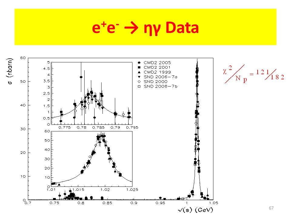 e + e - → ηγ Data 67