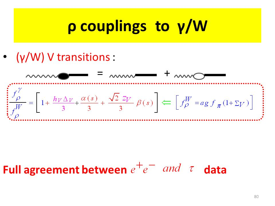 ρ couplings to γ/W (γ/W) V transitions : = + Full agreement between data 80
