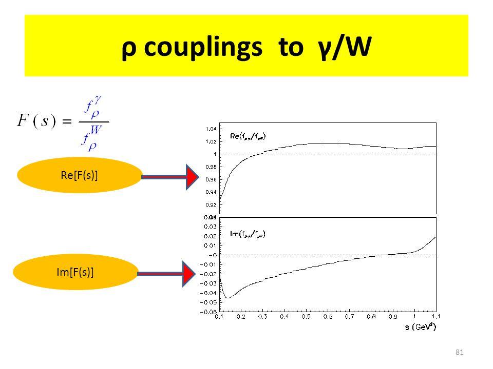 81 ρ couplings to γ/W Re[F(s)] Im[F(s)]