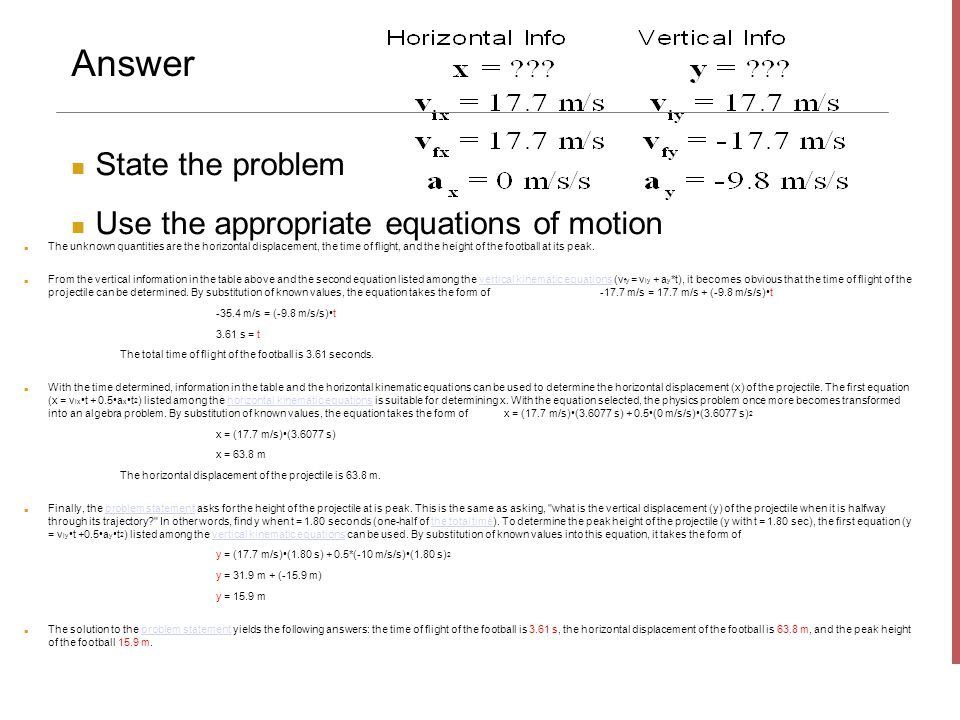 Answer State the problem Use the appropriate equations of motion The unknown quantities are the horizontal displacement, the time of flight, and the h