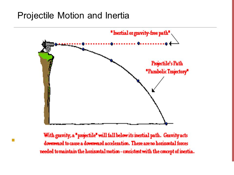Projectile Motion and Inertia