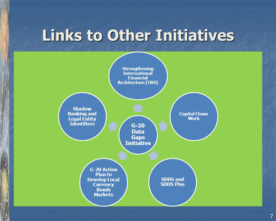 Links to Other Initiatives G-20 Data Gaps Initiative Strengthening International Financial Architecture (TRS) Capital Flows Work SDDS and SDDS Plus G-
