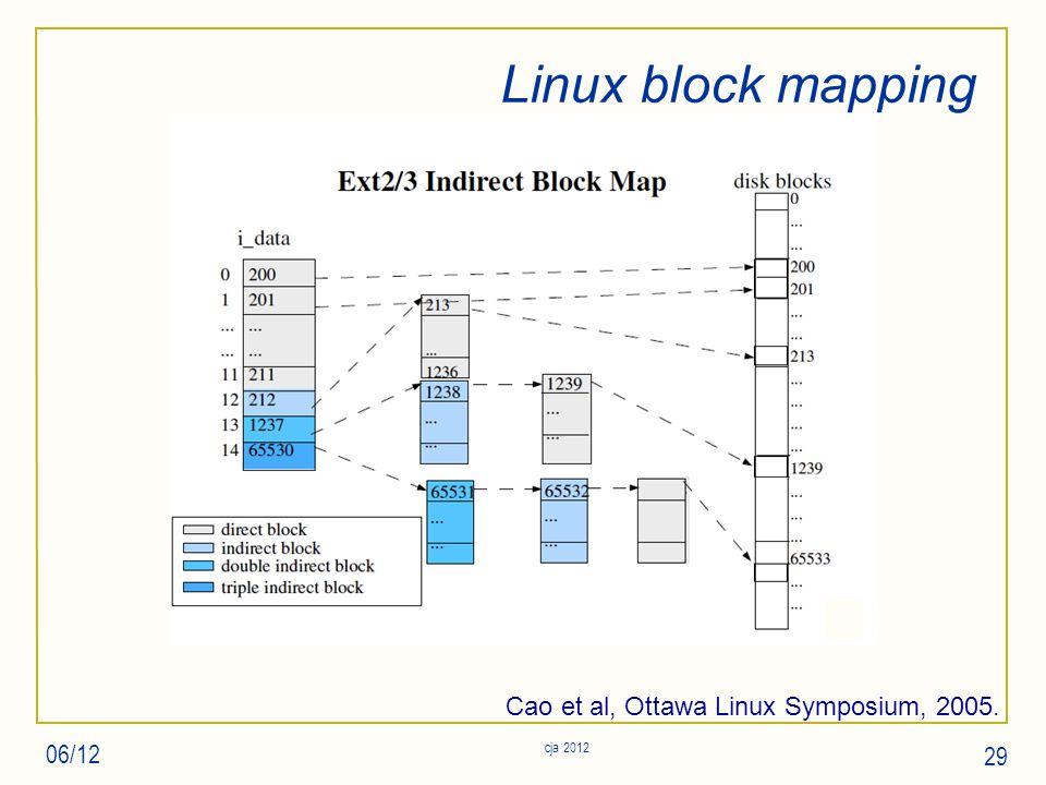 Linux block mapping 06/12 cja 2012 29 Cao et al, Ottawa Linux Symposium, 2005.