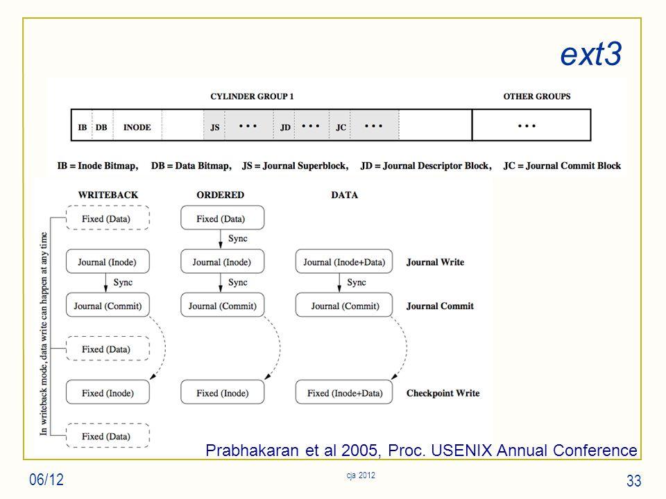 ext3 06/12 cja 2012 33 Prabhakaran et al 2005, Proc. USENIX Annual Conference