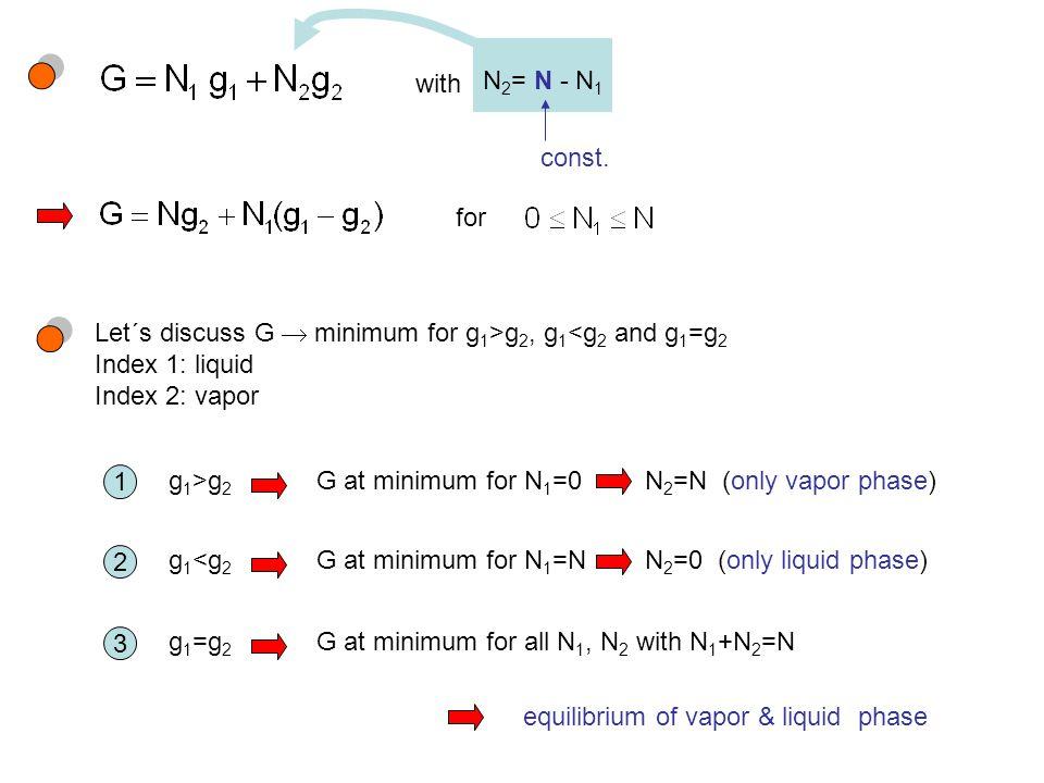 with N 2 = N - N 1 const.