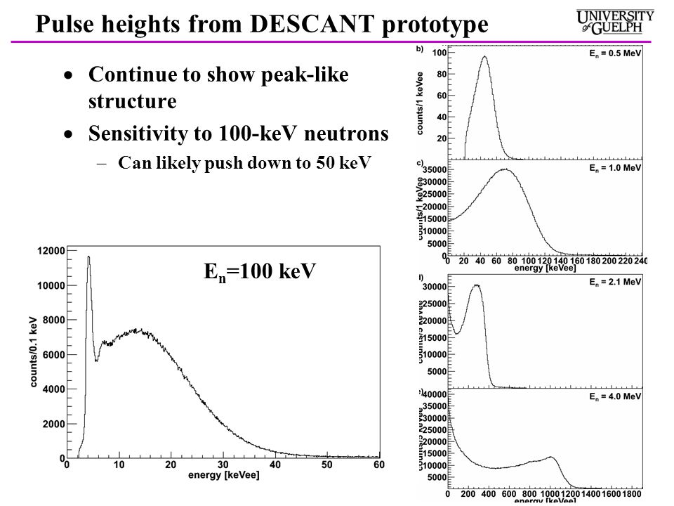 Pulse heights from DESCANT prototype  Continue to show peak-like structure  Sensitivity to 100-keV neutrons –Can likely push down to 50 keV E n =100