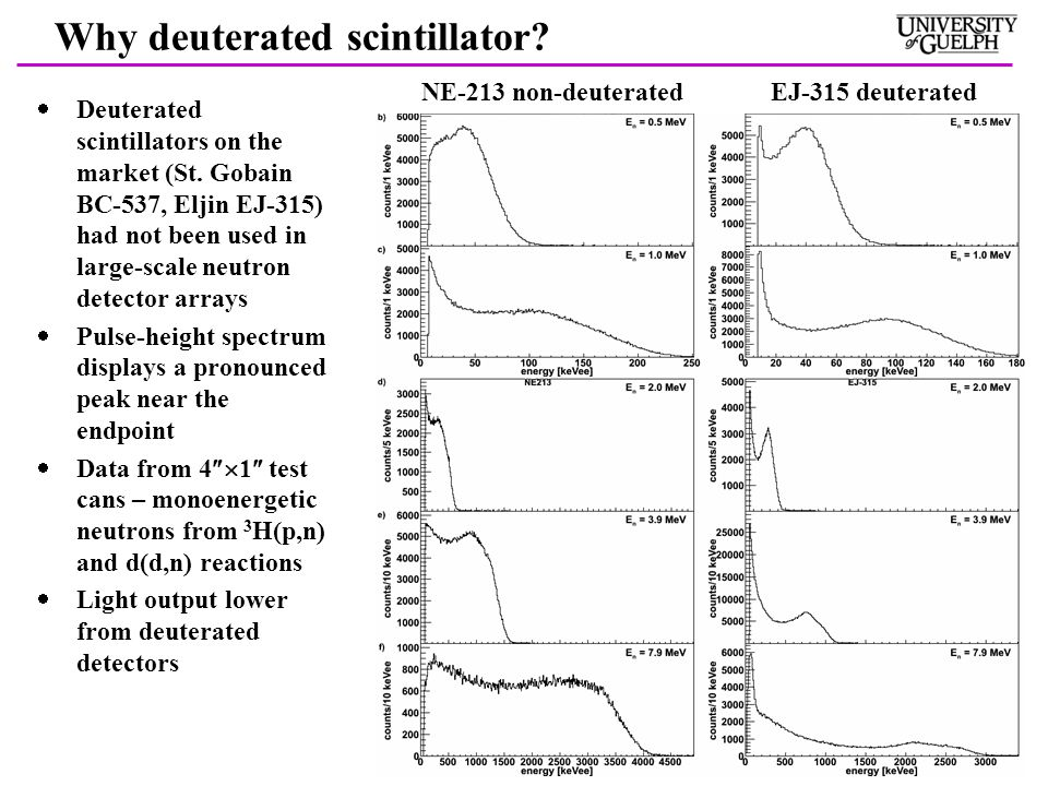 Why deuterated scintillator?  Deuterated scintillators on the market (St. Gobain BC-537, Eljin EJ-315) had not been used in large-scale neutron detec