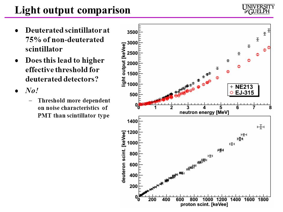 Light output comparison  Deuterated scintillator at 75% of non-deuterated scintillator  Does this lead to higher effective threshold for deuterated