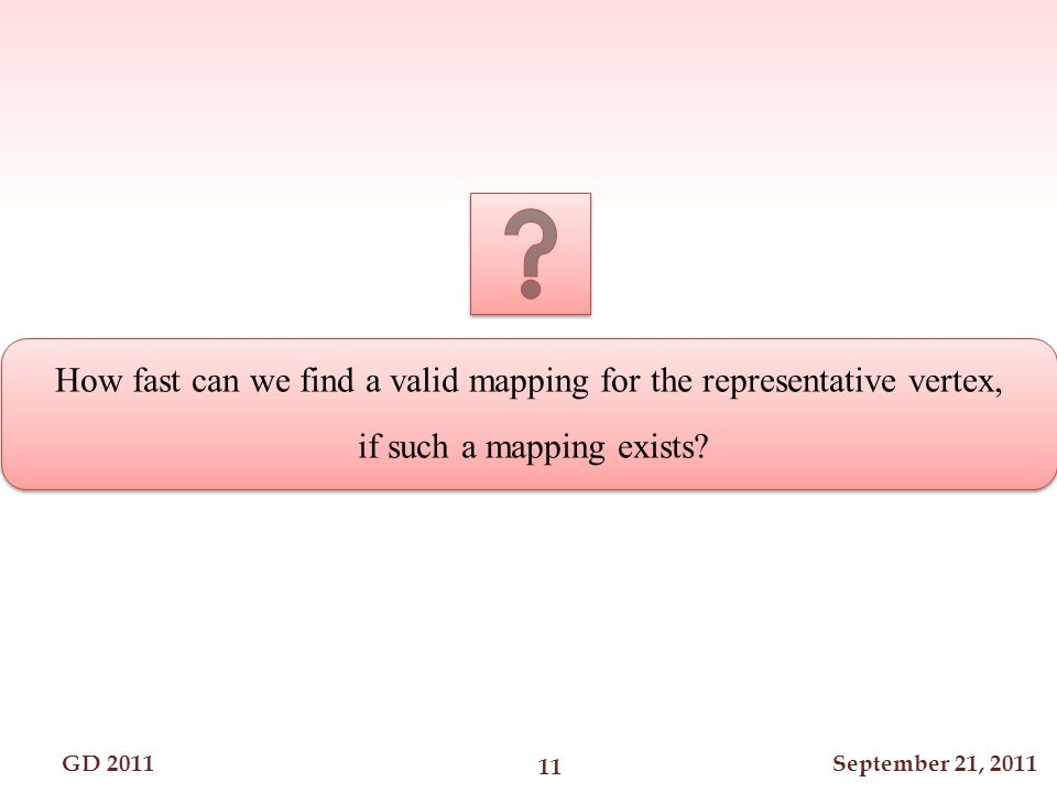 GD 2011September 21, 2011 How fast can we find a valid mapping for the representative vertex, if such a mapping exists? 11